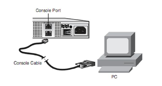 پیادهسازی فایروال سیسکو سری Cisco ASA 5500