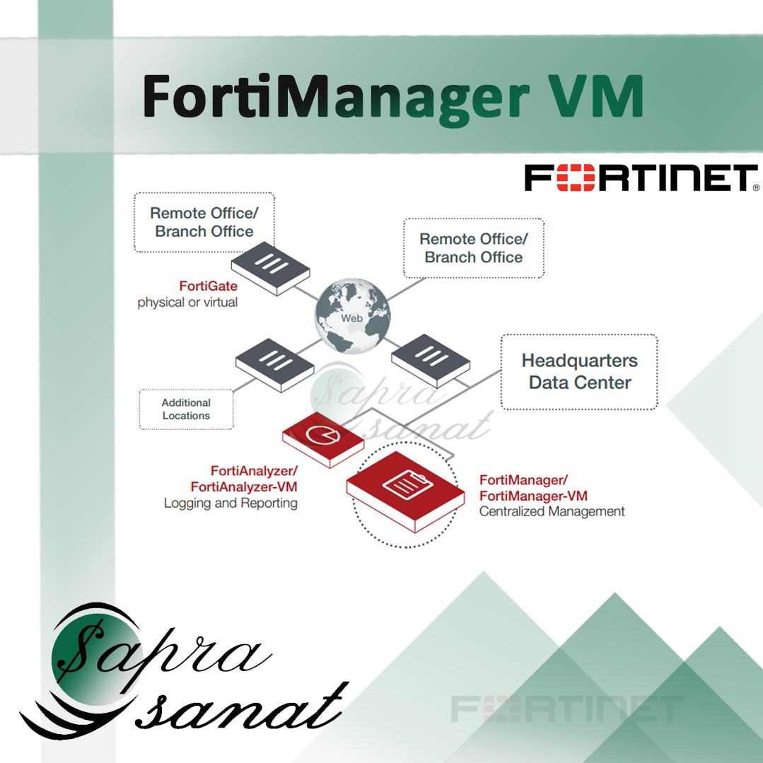 (FortiManager VM)Appliances Fortinet FortiManager Virtual